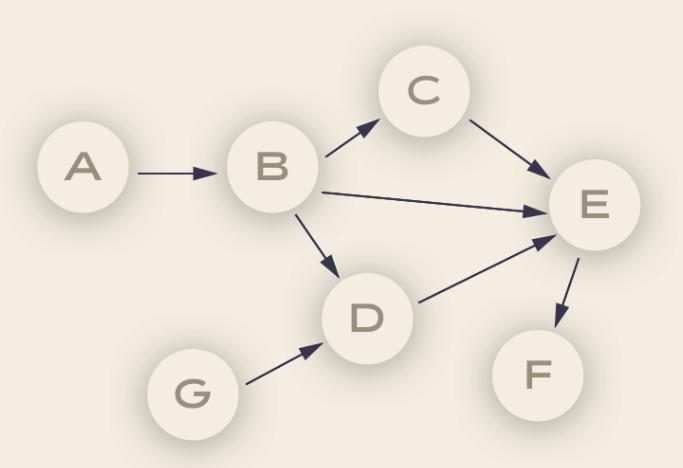 Airflow basics — Airflow tutorial documentation